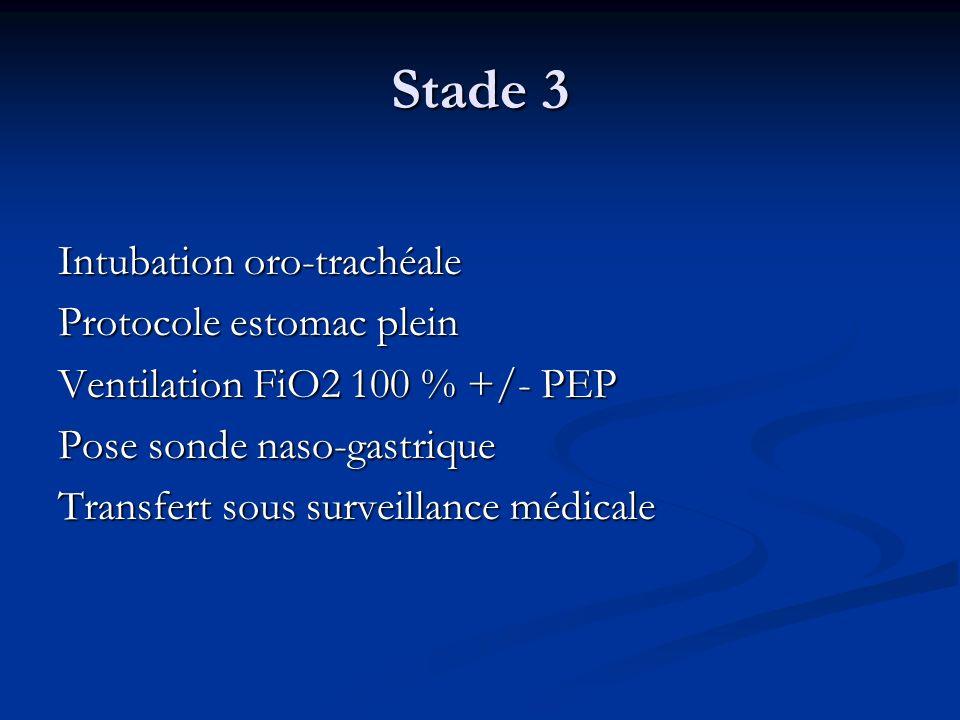 Stade 3 Intubation oro-trachéale Protocole estomac plein Ventilation FiO2 100 % +/- PEP Pose sonde naso-gastrique Transfert sous surveillance médicale