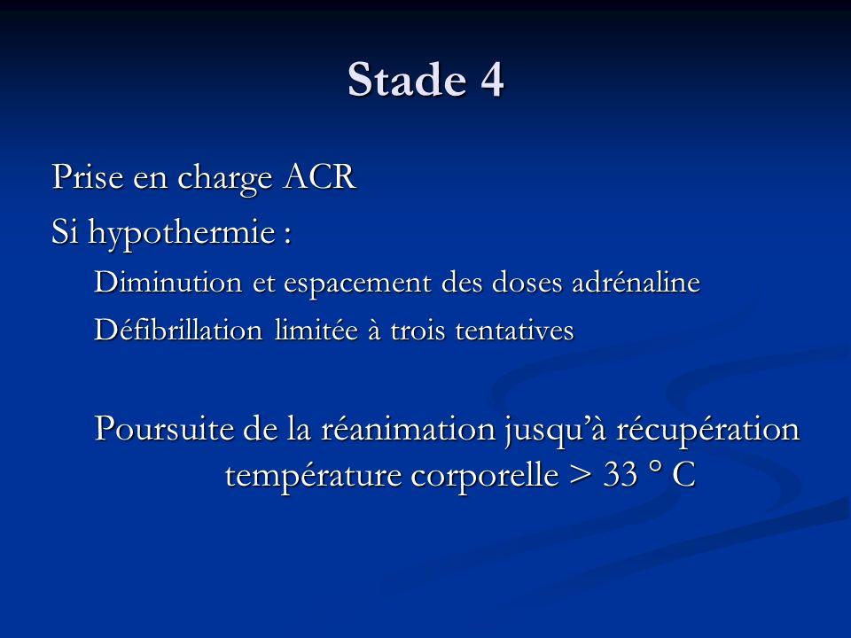 Stade 4 Prise en charge ACR Si hypothermie : Diminution et espacement des doses adrénaline Défibrillation limitée à trois tentatives Poursuite de la r