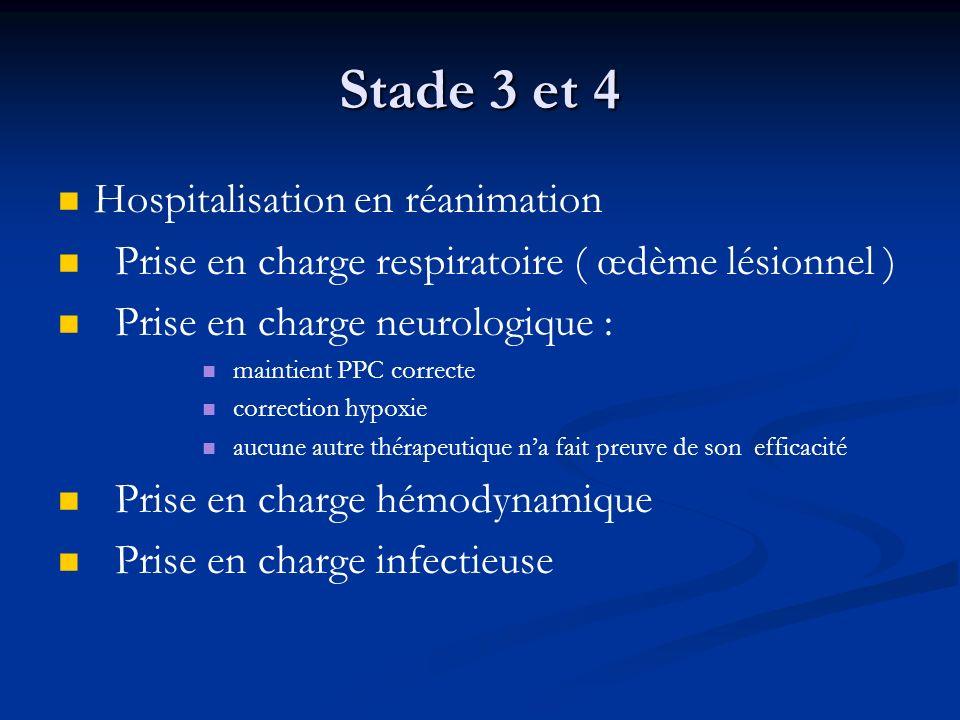Stade 3 et 4 Hospitalisation en réanimation Prise en charge respiratoire ( œdème lésionnel ) Prise en charge neurologique : maintient PPC correcte cor