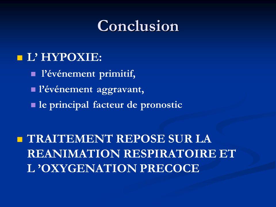 Conclusion L HYPOXIE: lévénement primitif, lévénement aggravant, le principal facteur de pronostic TRAITEMENT REPOSE SUR LA REANIMATION RESPIRATOIRE E