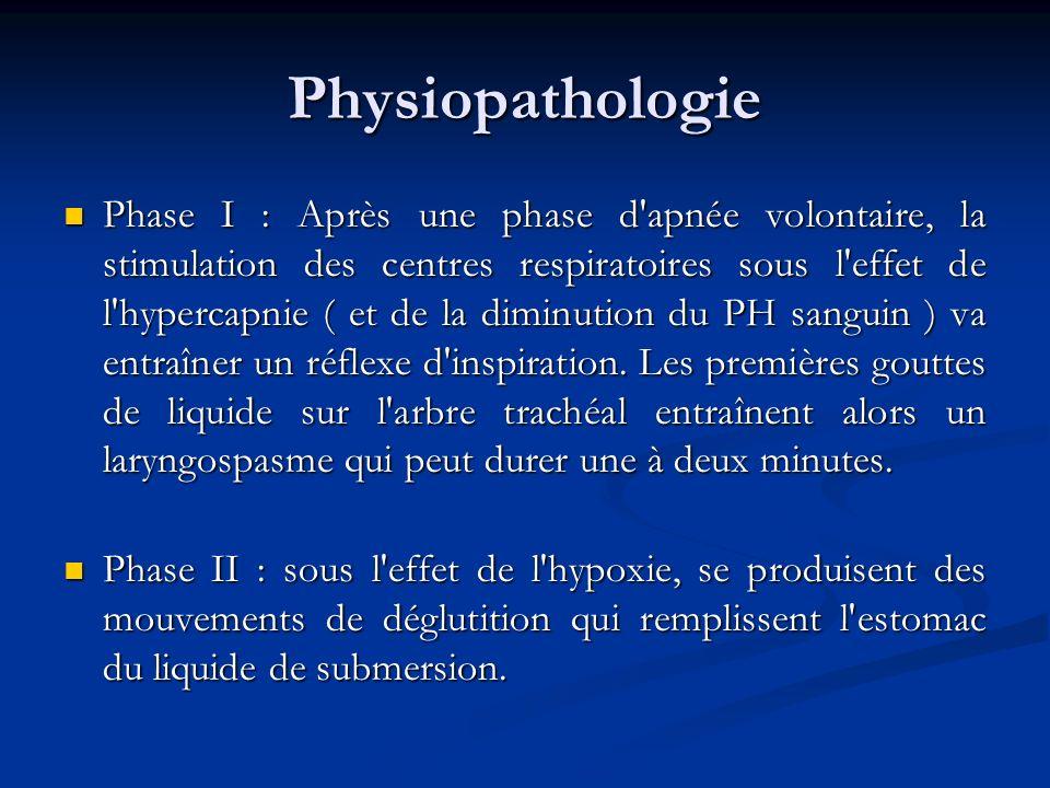 Physiopathologie Phase I : Après une phase d'apnée volontaire, la stimulation des centres respiratoires sous l'effet de l'hypercapnie ( et de la dimin