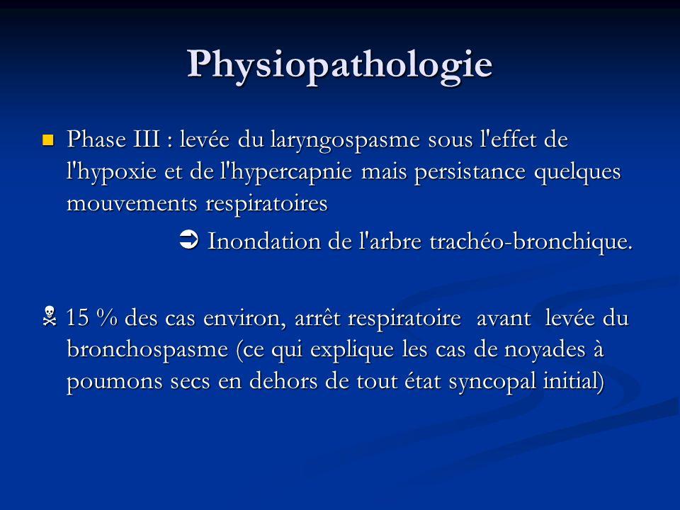 Physiopathologie Phase III : levée du laryngospasme sous l'effet de l'hypoxie et de l'hypercapnie mais persistance quelques mouvements respiratoires P