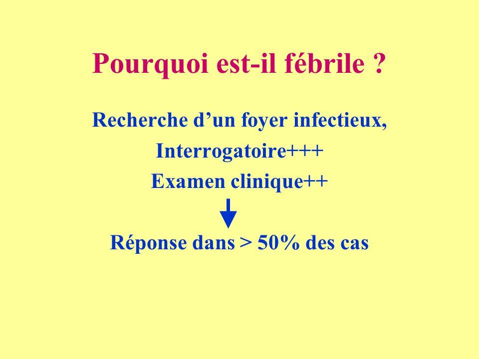 Pourquoi est-il fébrile ? Recherche dun foyer infectieux, Interrogatoire+++ Examen clinique++ Réponse dans > 50% des cas
