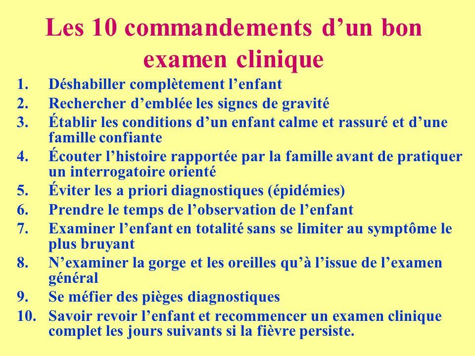 Les 10 commandements dun bon examen clinique 1.Déshabiller complètement lenfant 2.Rechercher demblée les signes de gravité 3.Établir les conditions du
