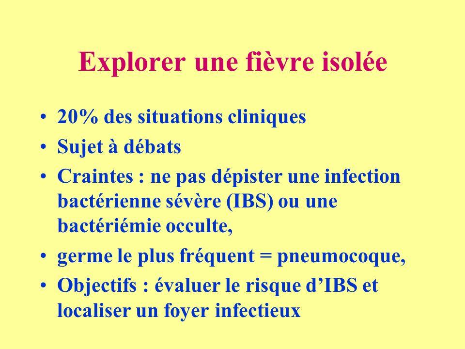 Explorer une fièvre isolée 20% des situations cliniques Sujet à débats Craintes : ne pas dépister une infection bactérienne sévère (IBS) ou une bactér