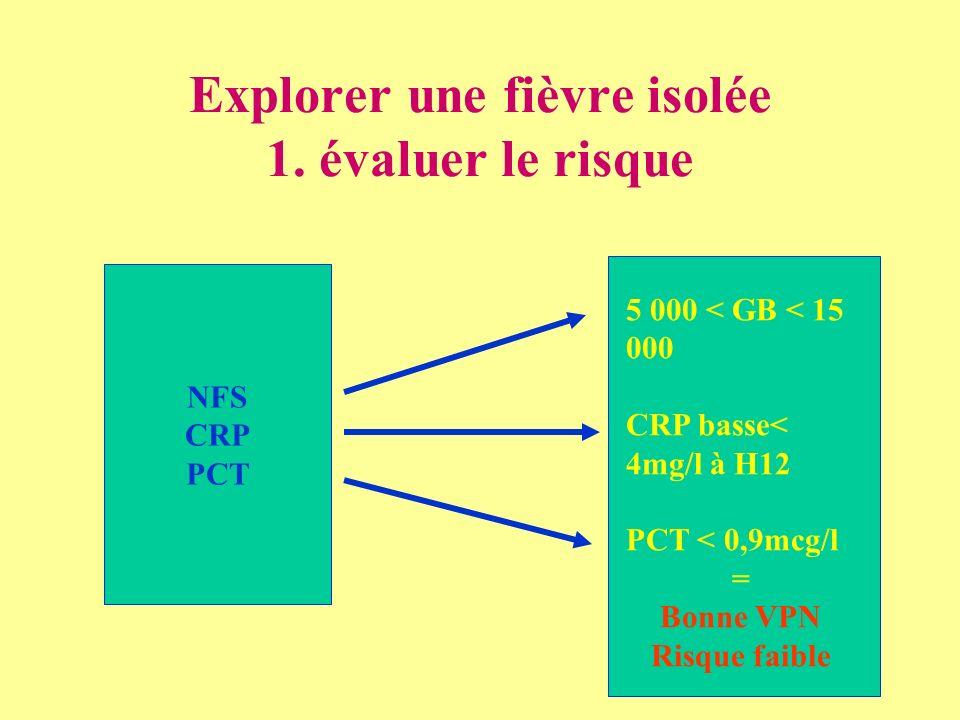 Explorer une fièvre isolée 1. évaluer le risque NFS CRP PCT 5 000 < GB < 15 000 CRP basse< 4mg/l à H12 PCT < 0,9mcg/l = Bonne VPN Risque faible