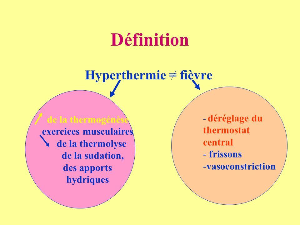 Définition Hyperthermie = fièvre de la thermogénèse exercices musculaires de la thermolyse de la sudation, des apports hydriques - déréglage du thermo