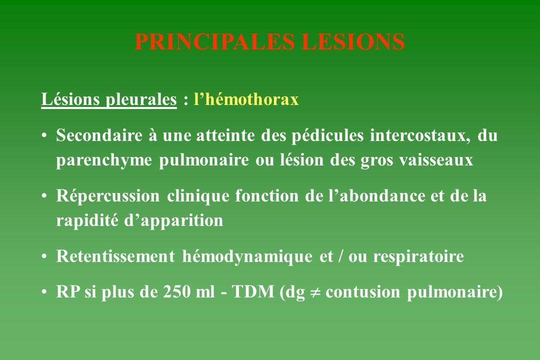 PRINCIPALES LESIONS Lésions pleurales : lhémothorax Secondaire à une atteinte des pédicules intercostaux, du parenchyme pulmonaire ou lésion des gros