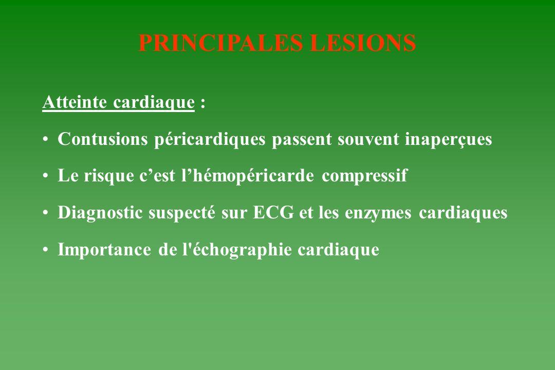 PRINCIPALES LESIONS Atteinte cardiaque : Contusions péricardiques passent souvent inaperçues Le risque cest lhémopéricarde compressif Diagnostic suspe