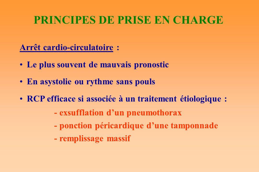PRINCIPES DE PRISE EN CHARGE Arrêt cardio-circulatoire : Le plus souvent de mauvais pronostic En asystolie ou rythme sans pouls RCP efficace si associ