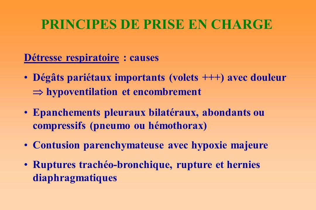 PRINCIPES DE PRISE EN CHARGE Détresse respiratoire : causes Dégâts pariétaux importants (volets +++) avec douleur hypoventilation et encombrement Epan