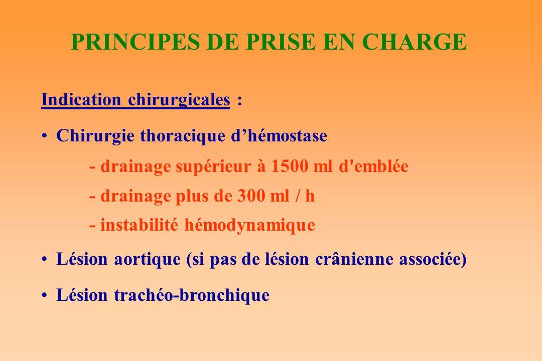 PRINCIPES DE PRISE EN CHARGE Indication chirurgicales : Chirurgie thoracique dhémostase - drainage supérieur à 1500 ml d'emblée - drainage plus de 300