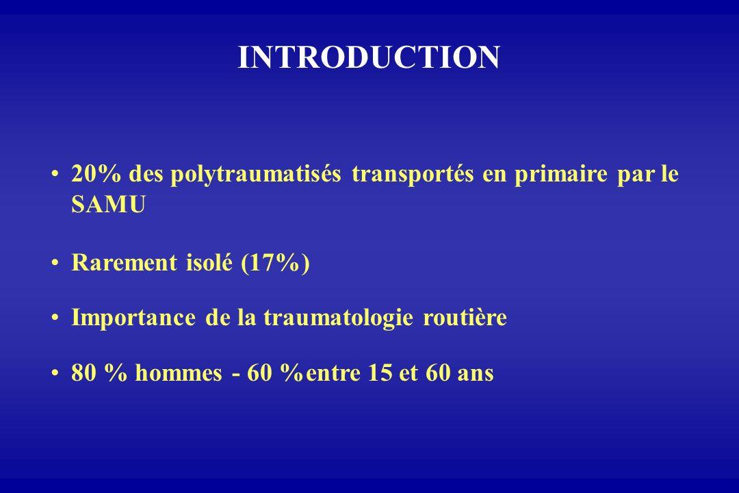 INTRODUCTION 20% des polytraumatisés transportés en primaire par le SAMU Rarement isolé (17%) Importance de la traumatologie routière 80 % hommes - 60