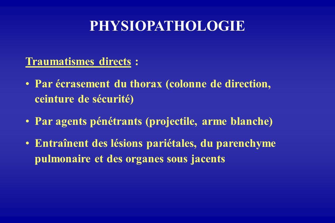 PHYSIOPATHOLOGIE Traumatismes directs : Par écrasement du thorax (colonne de direction, ceinture de sécurité) Par agents pénétrants (projectile, arme