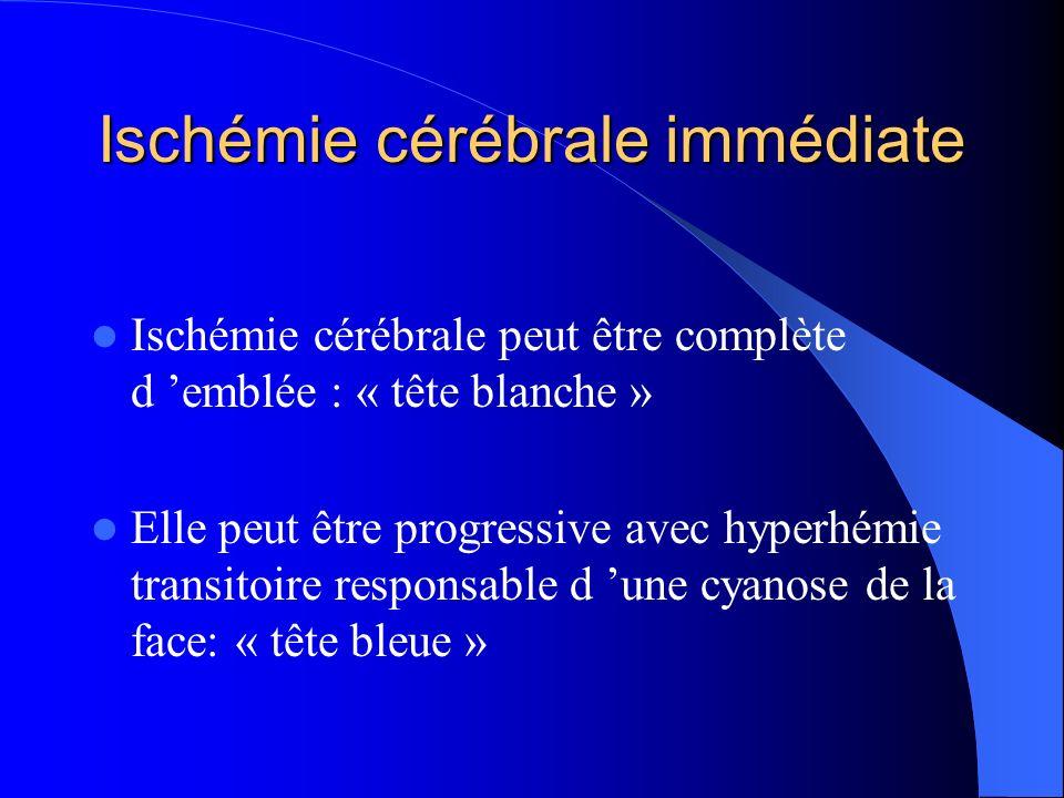Ischémie cérébrale immédiate Ischémie cérébrale peut être complète d emblée : « tête blanche » Elle peut être progressive avec hyperhémie transitoire responsable d une cyanose de la face: « tête bleue »