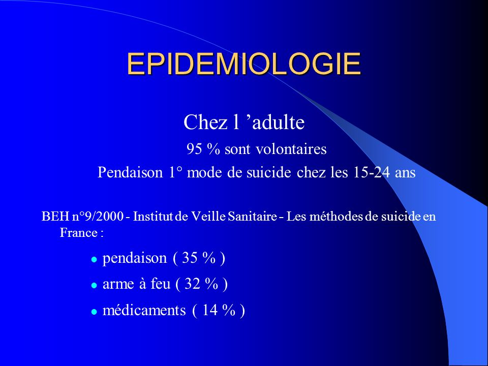 EPIDEMIOLOGIE Chez l adulte 95 % sont volontaires Pendaison 1° mode de suicide chez les 15-24 ans BEH n°9/2000 - Institut de Veille Sanitaire - Les méthodes de suicide en France : pendaison ( 35 % ) arme à feu ( 32 % ) médicaments ( 14 % )