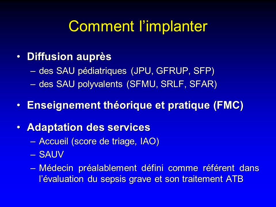 Comment limplanter Diffusion auprèsDiffusion auprès –des SAU pédiatriques (JPU, GFRUP, SFP) –des SAU polyvalents (SFMU, SRLF, SFAR) Enseignement théor