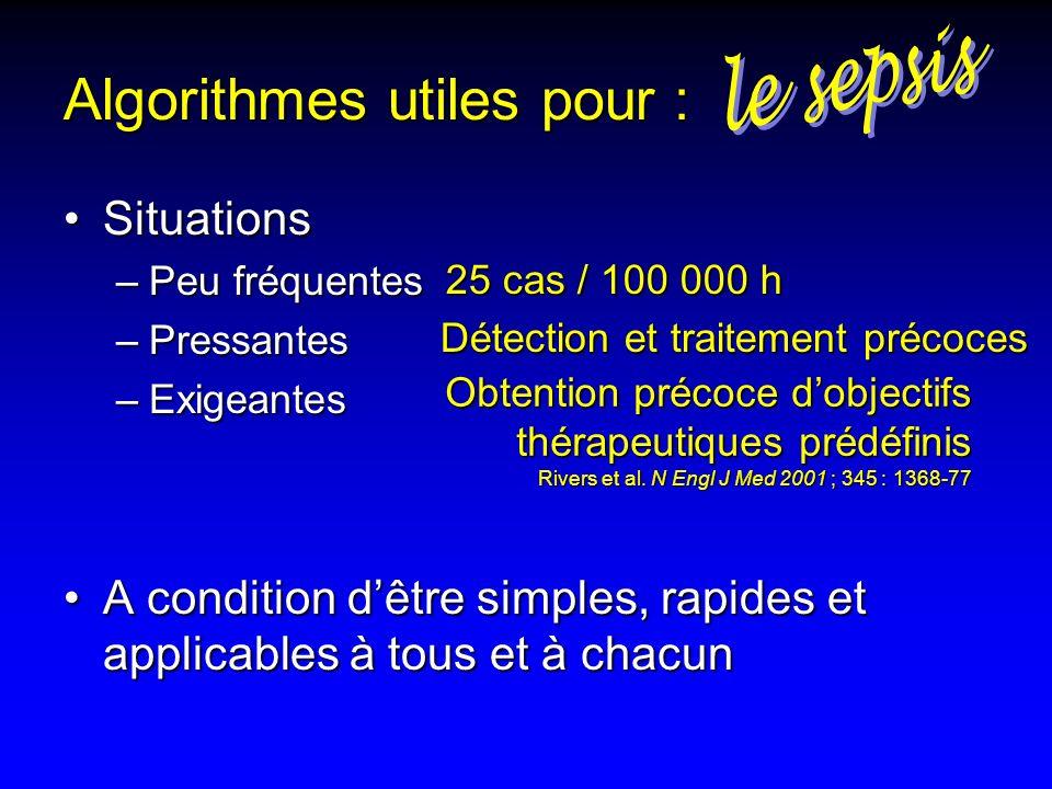 Monitorage SpO 2, FC, FR, PNI, Diurèse Bilan Lactate, GDS, Iono sang, urée créat, glycémie, NFS plaquettes, TP TCA fibrinogène, Bilirubine, Hémocultures, ECBU, Groupe Rh RAI O 2 pour SaO 2 > 95% Remplissage Sérum salé 0,9% : 20 ml/kg en 5-10 min ATB Ceftriaxone ou Cefotaxime (50 mg/kg) + si méningite à pneumocoque ou staphylococcémie : Vancomycine (15 mg/kg) si digestif ou génito-urinaire : Amikacine (15 mg/kg) +/- Métronidazole (15 mg/kg)