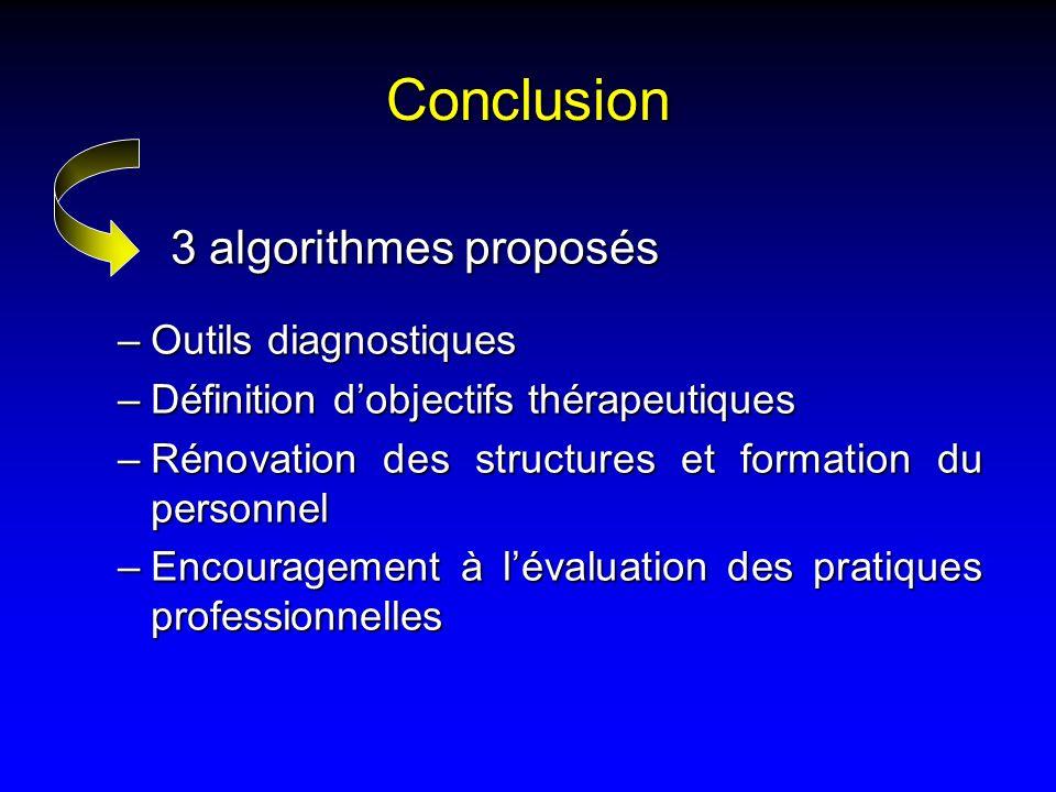 Conclusion 3 algorithmes proposés –Outils diagnostiques –Définition dobjectifs thérapeutiques –Rénovation des structures et formation du personnel –En