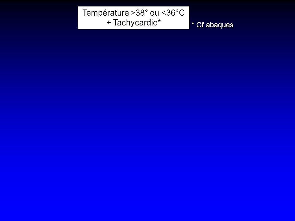 Température >38° ou <36°C + Tachycardie* * Cf abaques