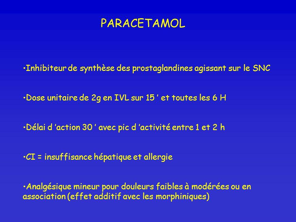 PARACETAMOL Inhibiteur de synthèse des prostaglandines agissant sur le SNC Dose unitaire de 2g en IVL sur 15 et toutes les 6 H Délai d action 30 avec