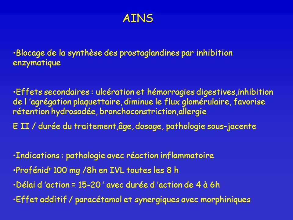 AINS Blocage de la synthèse des prostaglandines par inhibition enzymatique Effets secondaires : ulcération et hémorragies digestives,inhibition de l a