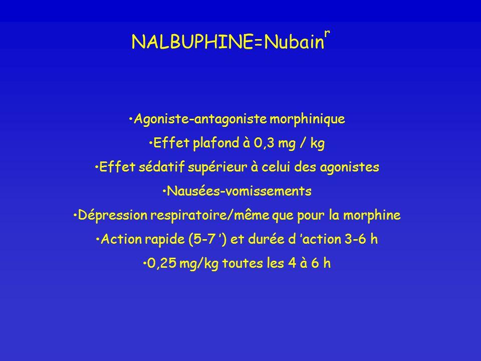 NALBUPHINE=Nubain r Agoniste-antagoniste morphinique Effet plafond à 0,3 mg / kg Effet sédatif supérieur à celui des agonistes Nausées-vomissements Dé