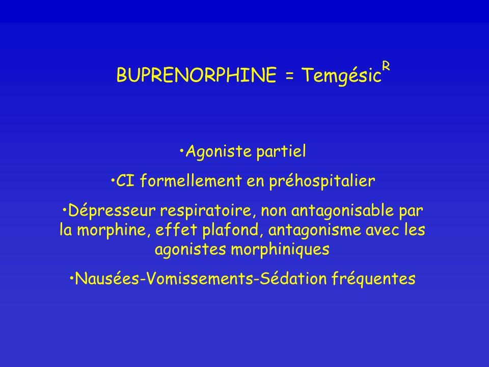 BUPRENORPHINE = Temgésic R Agoniste partiel CI formellement en préhospitalier Dépresseur respiratoire, non antagonisable par la morphine, effet plafon