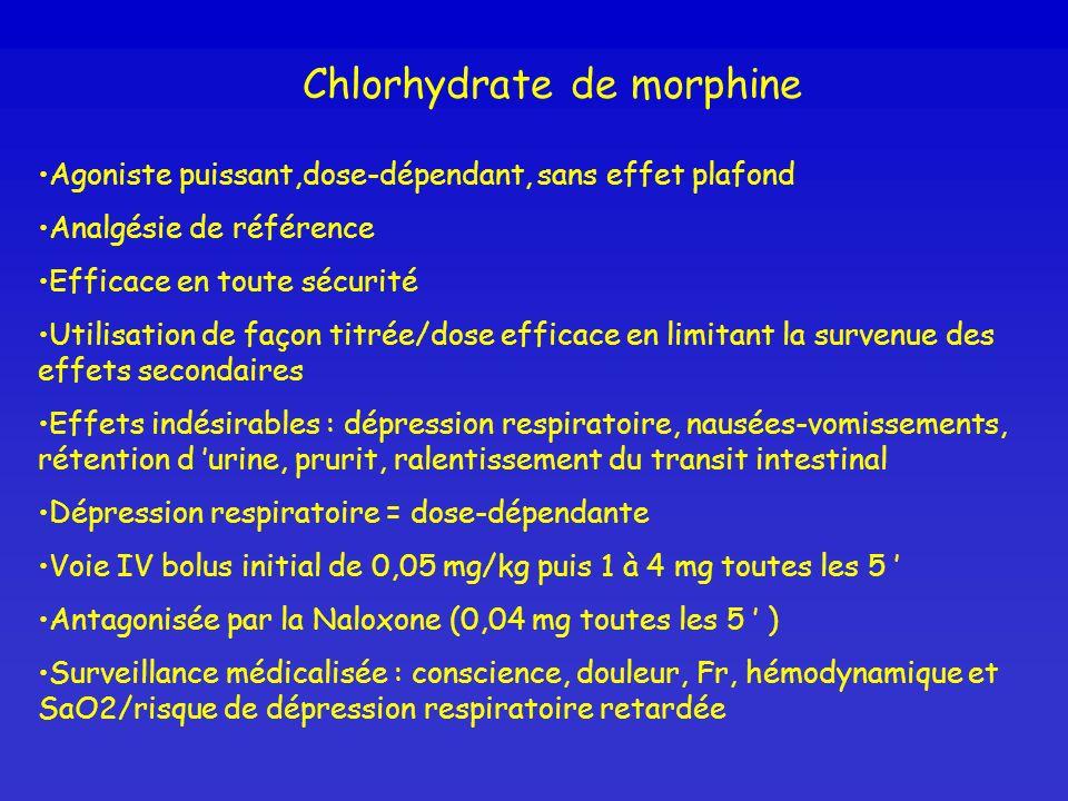 Chlorhydrate de morphine Agoniste puissant,dose-dépendant, sans effet plafond Analgésie de référence Efficace en toute sécurité Utilisation de façon t