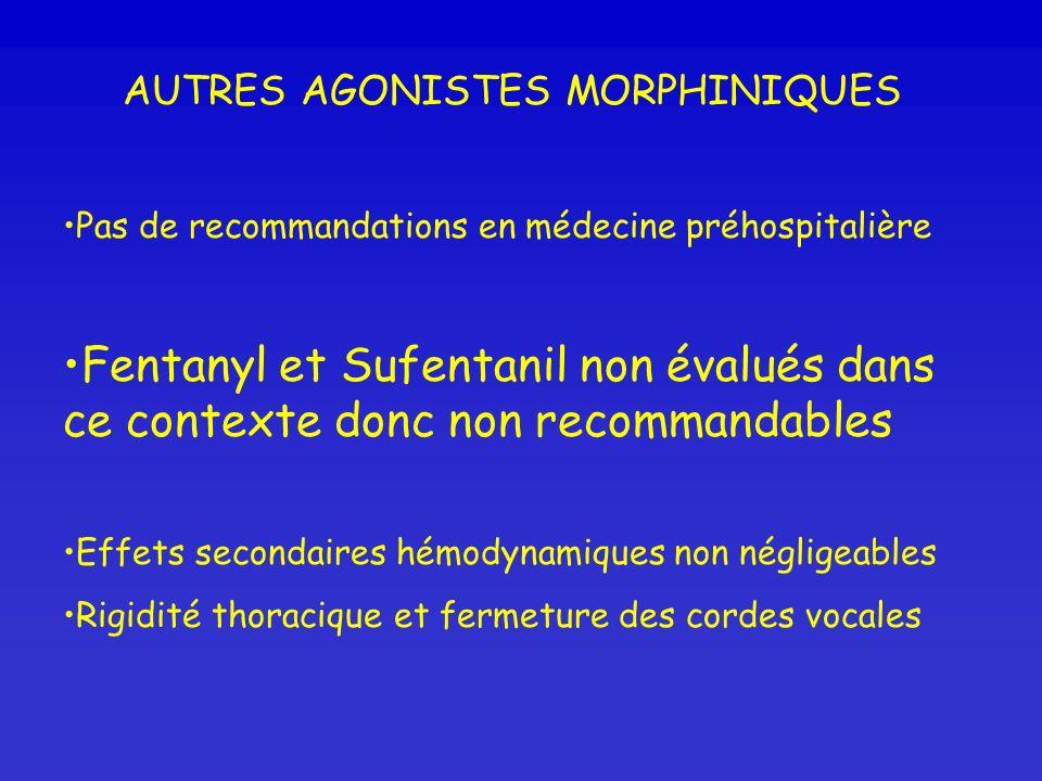 AUTRES AGONISTES MORPHINIQUES Pas de recommandations en médecine préhospitalière Fentanyl et Sufentanil non évalués dans ce contexte donc non recomman