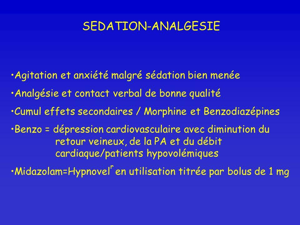 SEDATION-ANALGESIE Agitation et anxiété malgré sédation bien menée Analgésie et contact verbal de bonne qualité Cumul effets secondaires / Morphine et