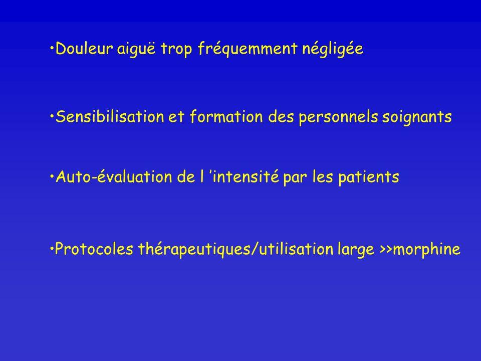 Douleur aiguë trop fréquemment négligée Sensibilisation et formation des personnels soignants Auto-évaluation de l intensité par les patients Protocol