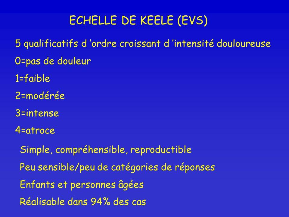 ECHELLE DE KEELE (EVS) 5 qualificatifs d ordre croissant d intensité douloureuse 0=pas de douleur 1=faible 2=modérée 3=intense 4=atroce Simple, compré