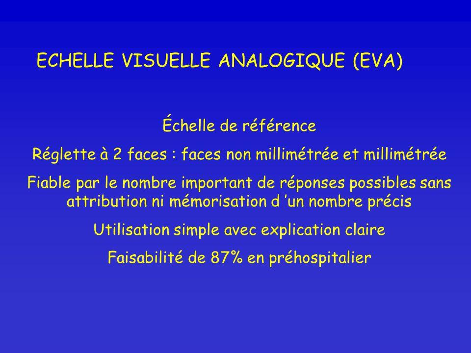 ECHELLE VISUELLE ANALOGIQUE (EVA) Échelle de référence Réglette à 2 faces : faces non millimétrée et millimétrée Fiable par le nombre important de rép