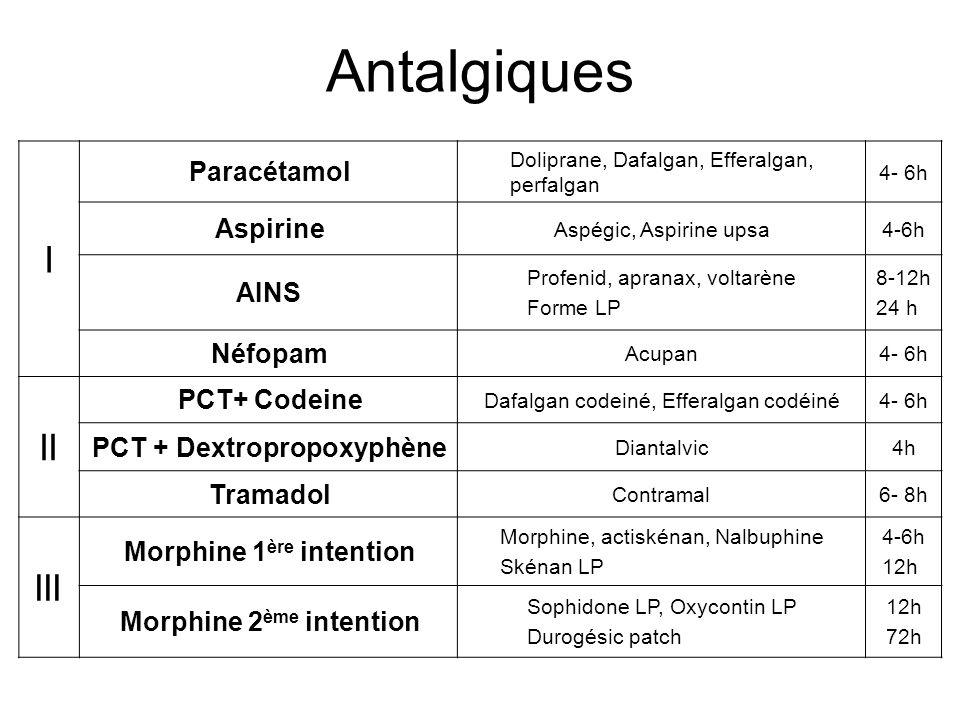 Antalgiques I Paracétamol Doliprane, Dafalgan, Efferalgan, perfalgan 4- 6h Aspirine Aspégic, Aspirine upsa4-6h AINS Profenid, apranax, voltarène Forme