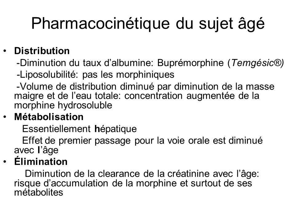 Pharmacocinétique du sujet âgé Distribution -Diminution du taux dalbumine: Buprémorphine (Temgésic®) -Liposolubilité: pas les morphiniques -Volume de