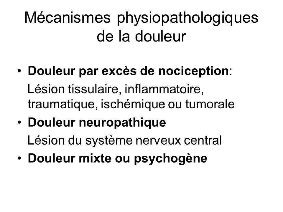 Mécanismes physiopathologiques de la douleur Douleur par excès de nociception: Lésion tissulaire, inflammatoire, traumatique, ischémique ou tumorale D