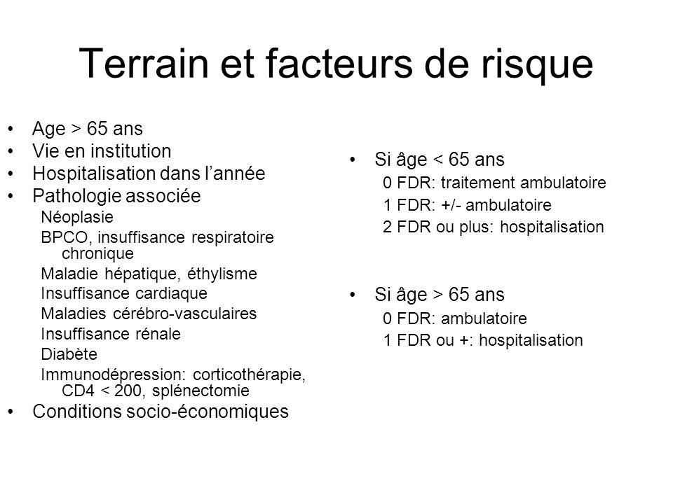 Prise en charge optimale du choc septique surviving sepsis campaign Objectifs dans les 6 premières heures –PVC : 8–12 mm Hg –PAM 65 mm Hg –Débit urinaire 0.5 ml/kg/hr –[ScvO 2 ] saturation veineuse VCS en O 2 70% Dellinger, Critical Care Med 2004