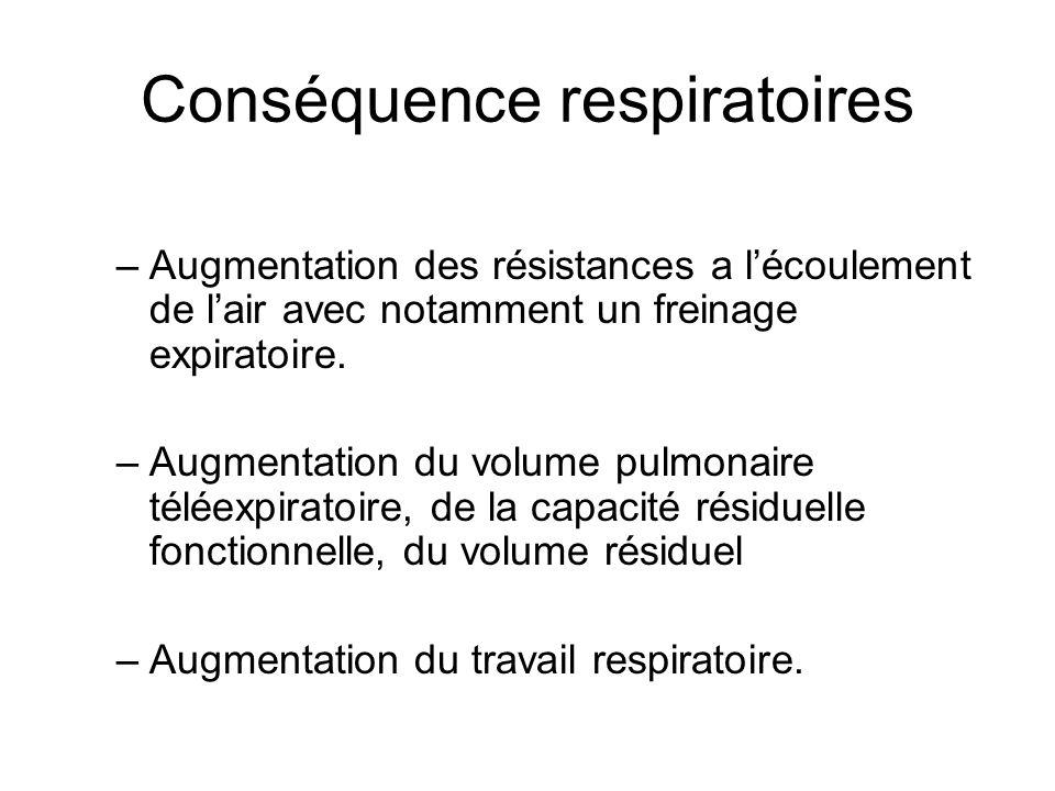 Conséquence respiratoires –Augmentation des résistances a lécoulement de lair avec notamment un freinage expiratoire. –Augmentation du volume pulmonai