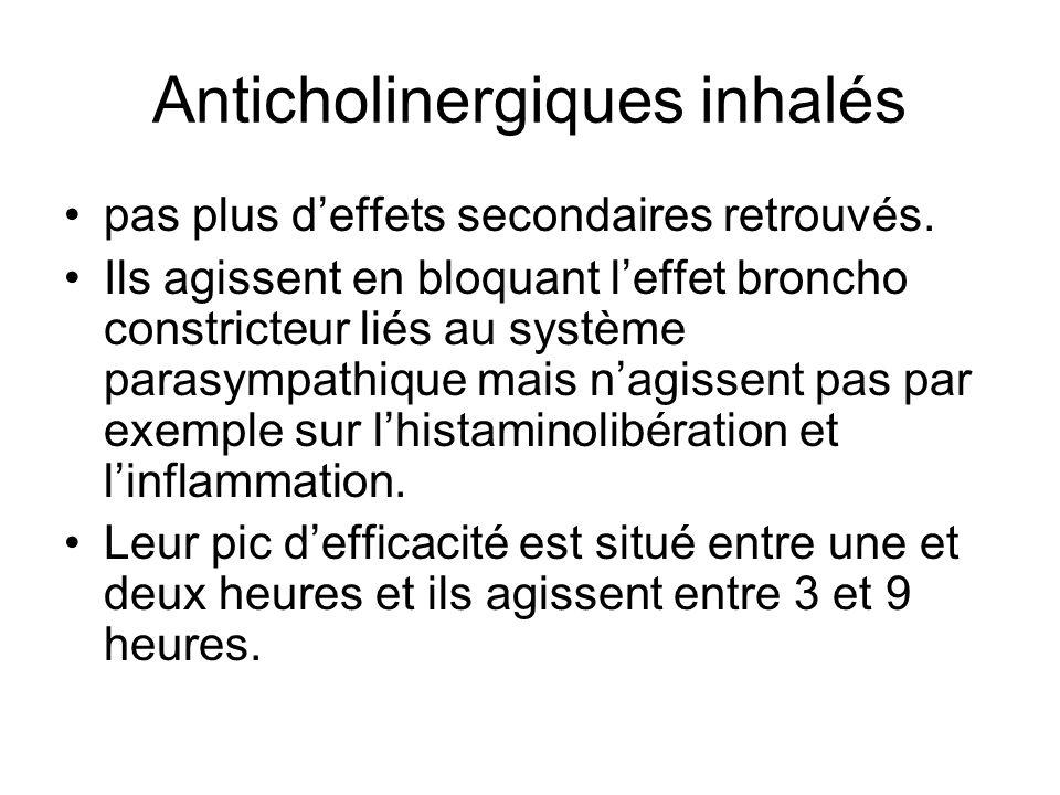 Anticholinergiques inhalés pas plus deffets secondaires retrouvés. Ils agissent en bloquant leffet broncho constricteur liés au système parasympathiqu