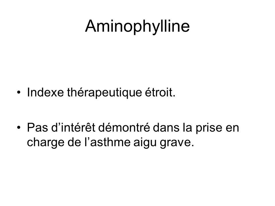 Aminophylline Indexe thérapeutique étroit. Pas dintérêt démontré dans la prise en charge de lasthme aigu grave.