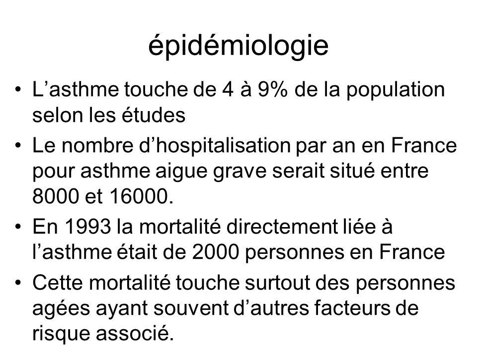 épidémiologie Lasthme touche de 4 à 9% de la population selon les études Le nombre dhospitalisation par an en France pour asthme aigue grave serait si