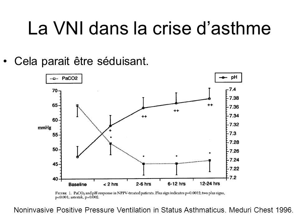 La VNI dans la crise dasthme Cela parait être séduisant. Noninvasive Positive Pressure Ventilation in Status Asthmaticus. Meduri Chest 1996.