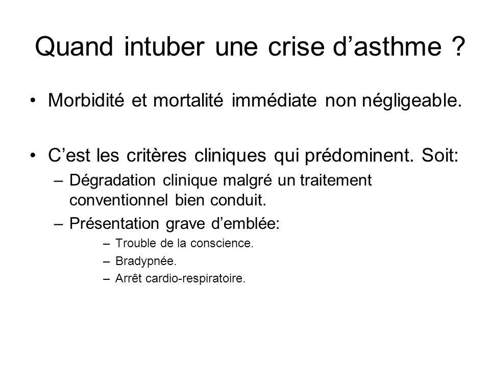 Quand intuber une crise dasthme ? Morbidité et mortalité immédiate non négligeable. Cest les critères cliniques qui prédominent. Soit: –Dégradation cl