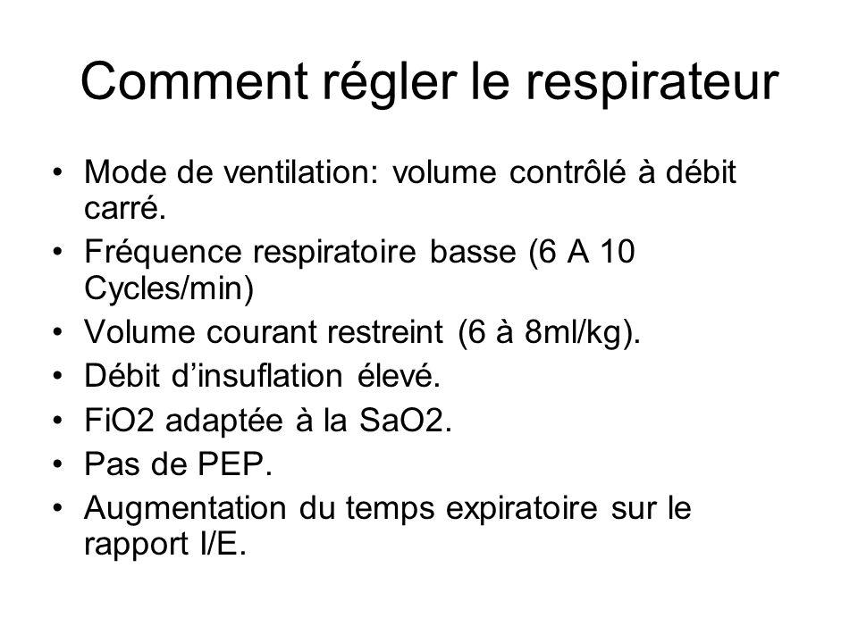 Comment régler le respirateur Mode de ventilation: volume contrôlé à débit carré. Fréquence respiratoire basse (6 A 10 Cycles/min) Volume courant rest