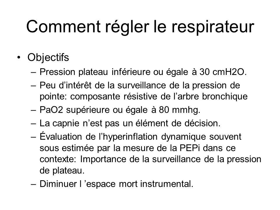 Comment régler le respirateur Objectifs –Pression plateau inférieure ou égale à 30 cmH2O. –Peu dintérêt de la surveillance de la pression de pointe: c