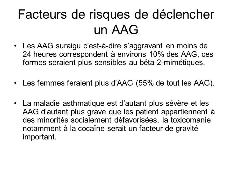 Facteurs pouvant induire un AAG Mauvaise prise du traitement de fond Prise dAINS de Béta-bloquants, produits de contrastes prise dantibiotique en cas dallergie.