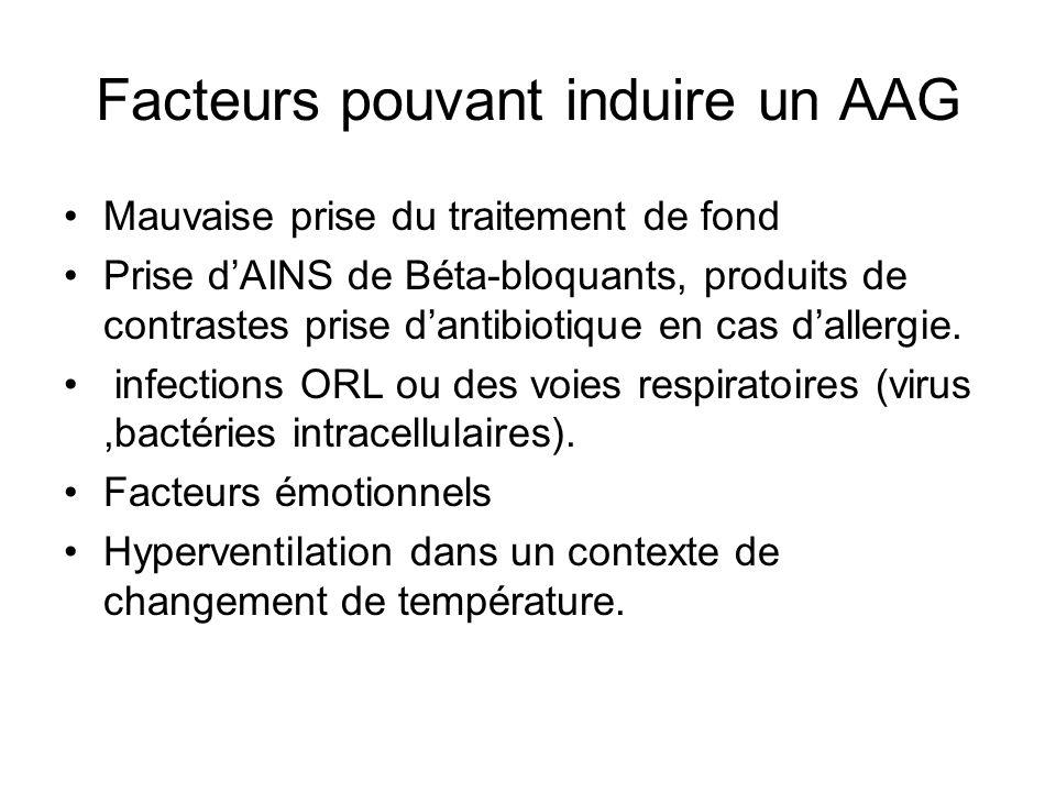 Facteurs pouvant induire un AAG Mauvaise prise du traitement de fond Prise dAINS de Béta-bloquants, produits de contrastes prise dantibiotique en cas