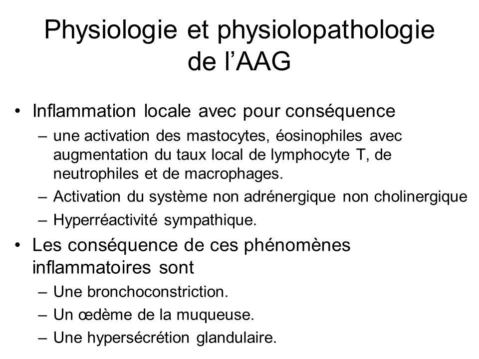 Physiologie et physiolopathologie de lAAG Inflammation locale avec pour conséquence –une activation des mastocytes, éosinophiles avec augmentation du