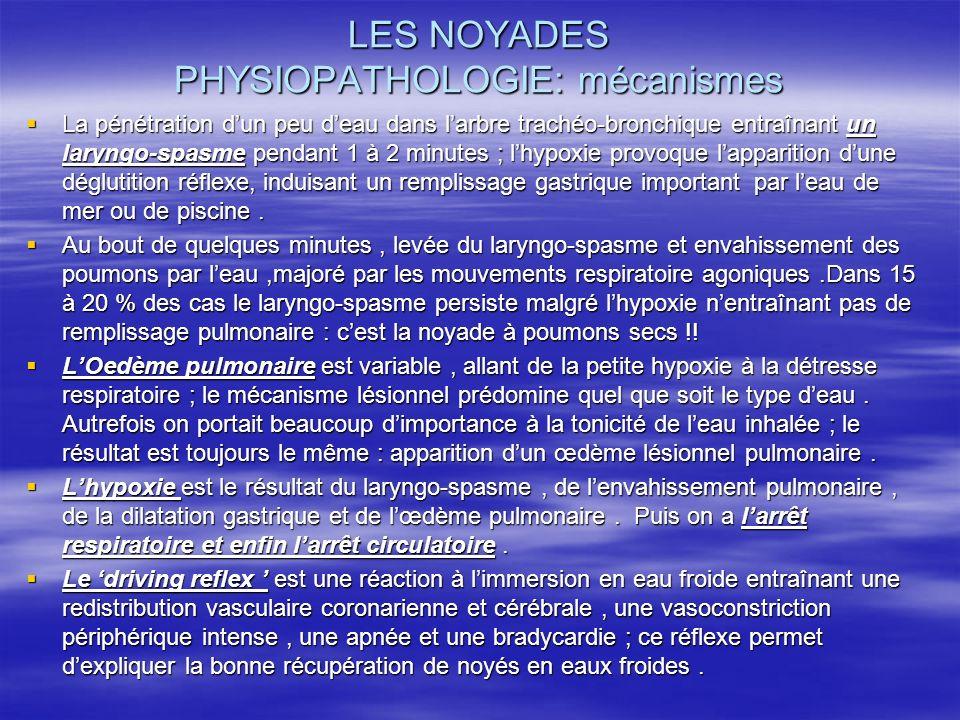 LES NOYADES PHYSIOPATHOLOGIE: mécanismes La pénétration dun peu deau dans larbre trachéo-bronchique entraînant un laryngo-spasme pendant 1 à 2 minutes